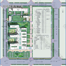 新乡市妇幼保健院暨新乡市儿童医院建设项目规划调整