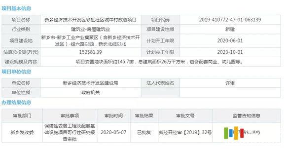彩虹社區城中村改造項目