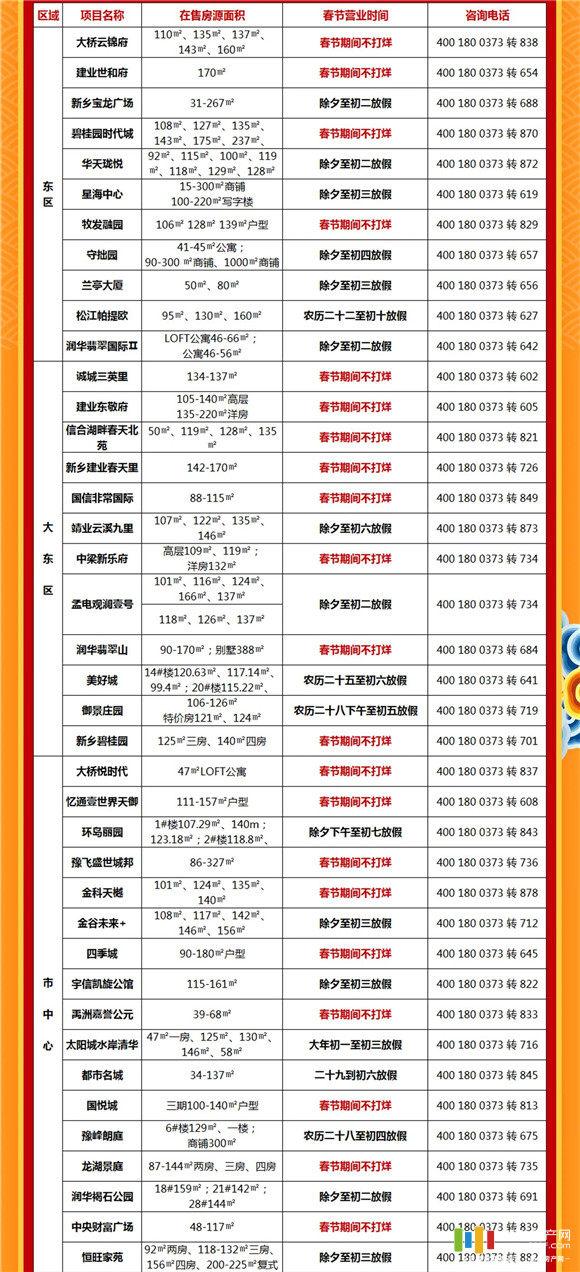 新乡热门楼盘春节营业时间表