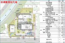 最新消息:新乡市中医院门诊综合楼规划平面调整