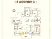多层花园电梯洋房YJ115-9户型